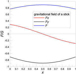 Ask the Physicist! 179cc657cc
